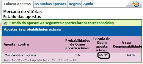 Trading na Betfair: Lay no Over 2.5 Golos - correspondida