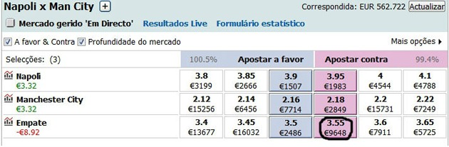 Trading na Betfair: Lay no Empate