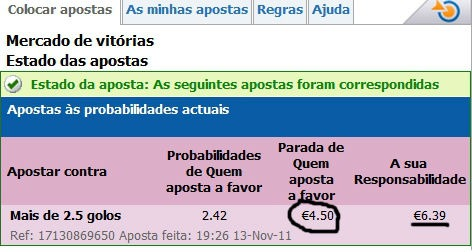 Trading na Betfair: Lay no Over 2.5 Golos - responsabilidade