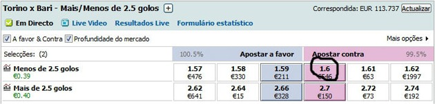 Trading na Betfair: Lay no Over 2.5 Golos - vender posição